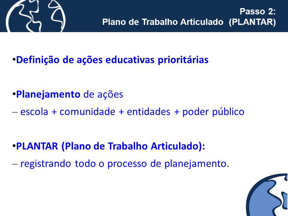 Passo 2: Plano de Trabalho Articulado (PLANTAR) Definição de ações educativas prioritárias Planejamento de ações – escola + comunidade + entidades + p
