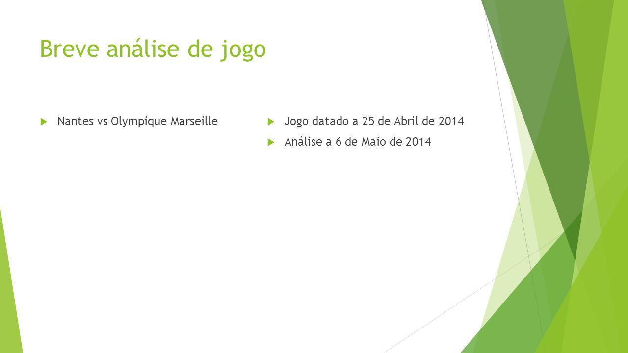 Breve análise de jogo  Nantes vs Olympique Marseille  Jogo datado a 25 de Abril de 2014  Análise a 6 de Maio de 2014