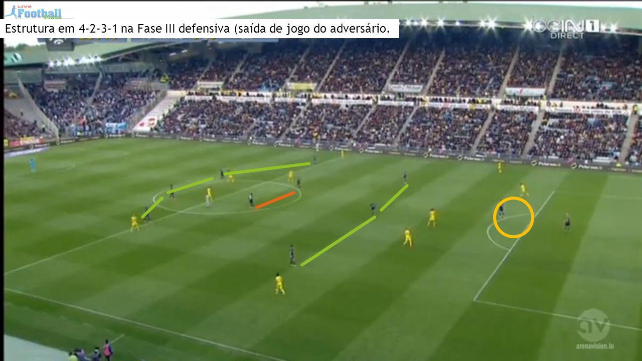 Estrutura em 4-2-3-1 na Fase III defensiva (saída de jogo do adversário.