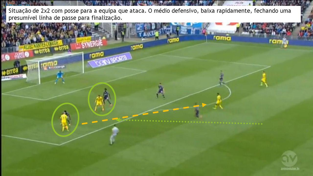Situação de 2x2 com posse para a equipa que ataca.
