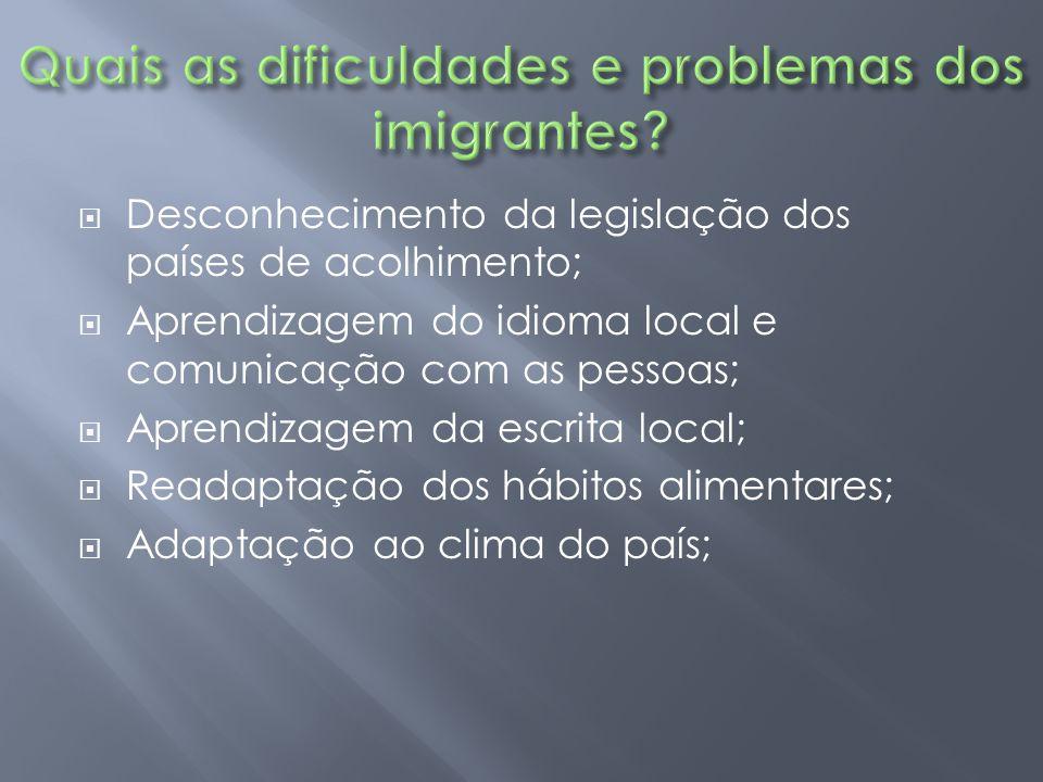  Desconhecimento da legislação dos países de acolhimento;  Aprendizagem do idioma local e comunicação com as pessoas;  Aprendizagem da escrita loca