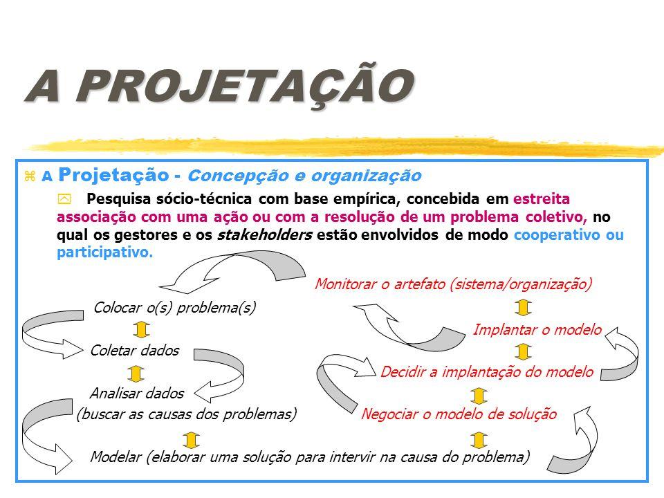 A PROJETAÇÃO z A Projetação - Concepção e organização y Pesquisa sócio-técnica com base empírica, concebida em estreita associação com uma ação ou com
