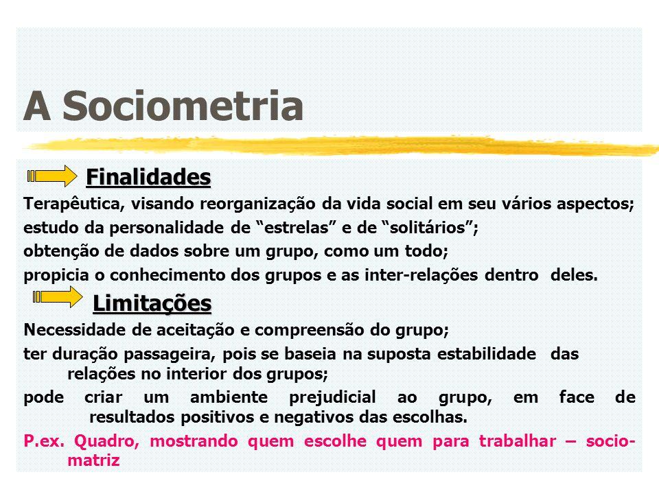 """A Sociometria Finalidades Terapêutica, visando reorganização da vida social em seu vários aspectos; estudo da personalidade de """"estrelas"""" e de """"solitá"""