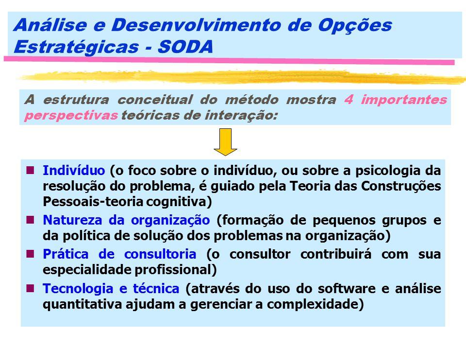 Análise e Desenvolvimento de Opções Estratégicas - SODA nIndivíduo (o foco sobre o indivíduo, ou sobre a psicologia da resolução do problema, é guiado