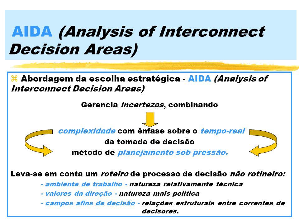 z Abordagem da escolha estratégica - AIDA (Analysis of Interconnect Decision Areas) Gerencia incertezas, combinando complexidade com ênfase sobre o te