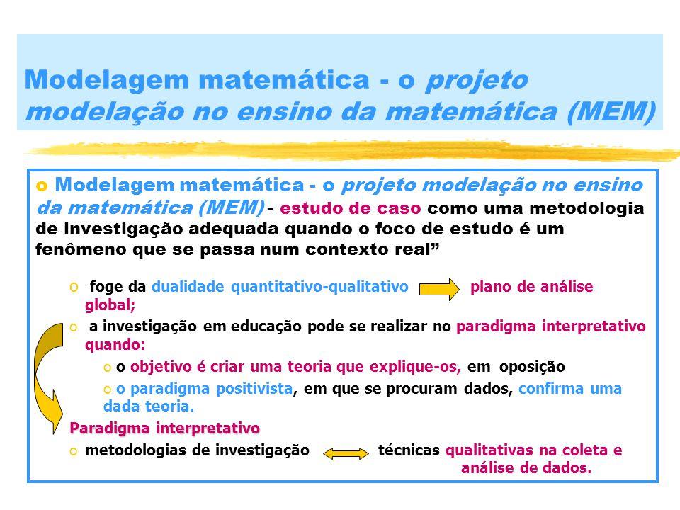 Modelagem matemática - o projeto modelação no ensino da matemática (MEM) o Modelagem matemática - o projeto modelação no ensino da matemática (MEM) -