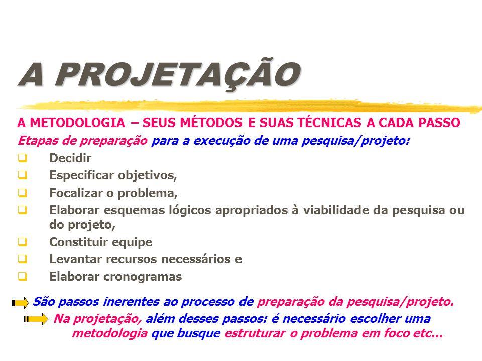 A PROJETAÇÃO A METODOLOGIA – SEUS MÉTODOS E SUAS TÉCNICAS A CADA PASSO Etapas de preparação para a execução de uma pesquisa/projeto:  Decidir  Espec