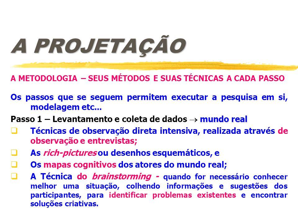 A PROJETAÇÃO A METODOLOGIA – SEUS MÉTODOS E SUAS TÉCNICAS A CADA PASSO Os passos que se seguem permitem executar a pesquisa em si, modelagem etc... mu