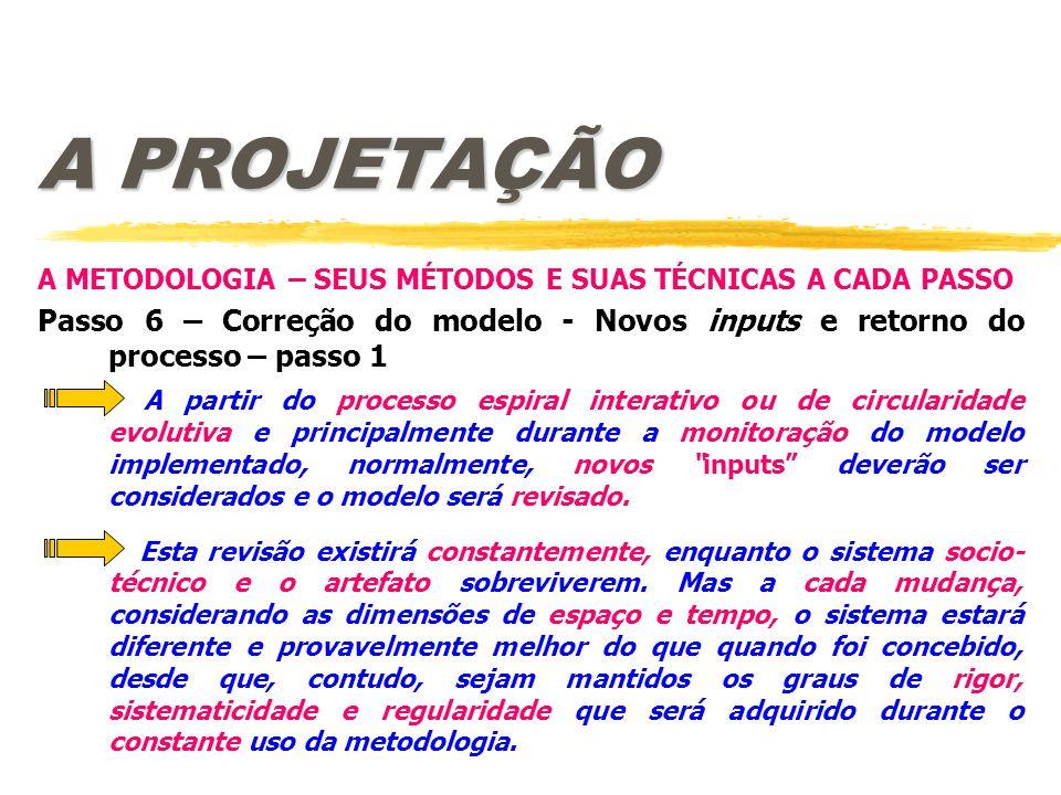 A PROJETAÇÃO A METODOLOGIA – SEUS MÉTODOS E SUAS TÉCNICAS A CADA PASSO Passo 6 – Correção do modelo - Novos inputs e retorno do processo – passo 1 A p