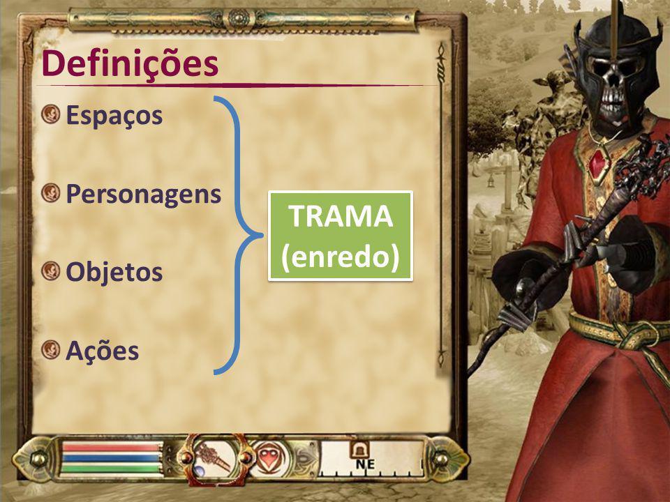 Definições Espaços Personagens Objetos Ações TRAMA (enredo)