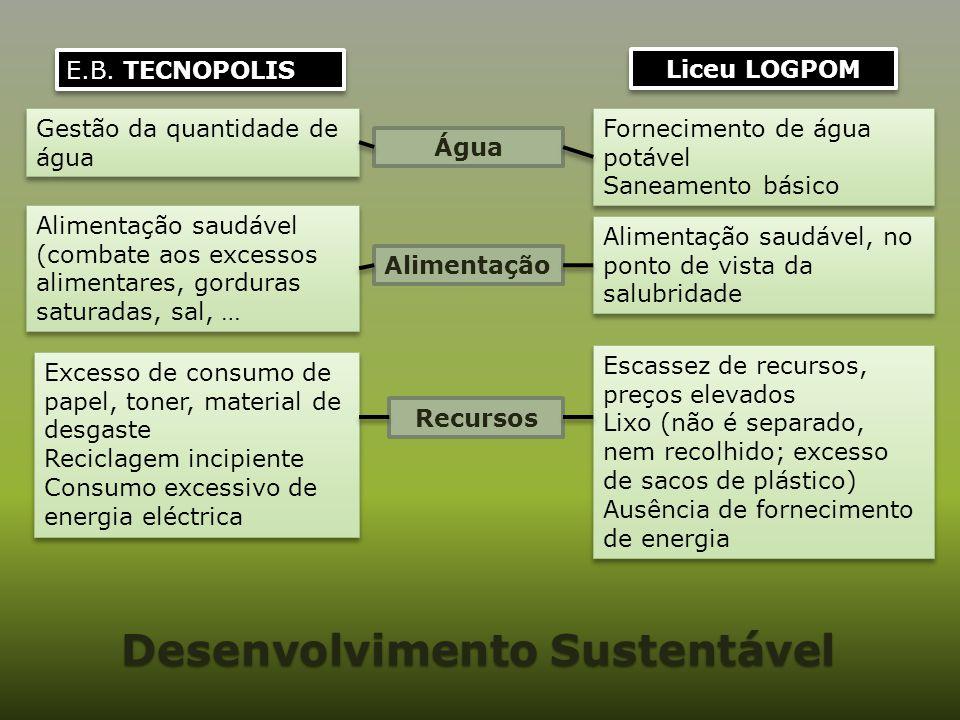 Desenvolvimento Sustentável E.B. TECNOPOLIS Liceu LOGPOM Água Gestão da quantidade de água Fornecimento de água potável Saneamento básico Fornecimento