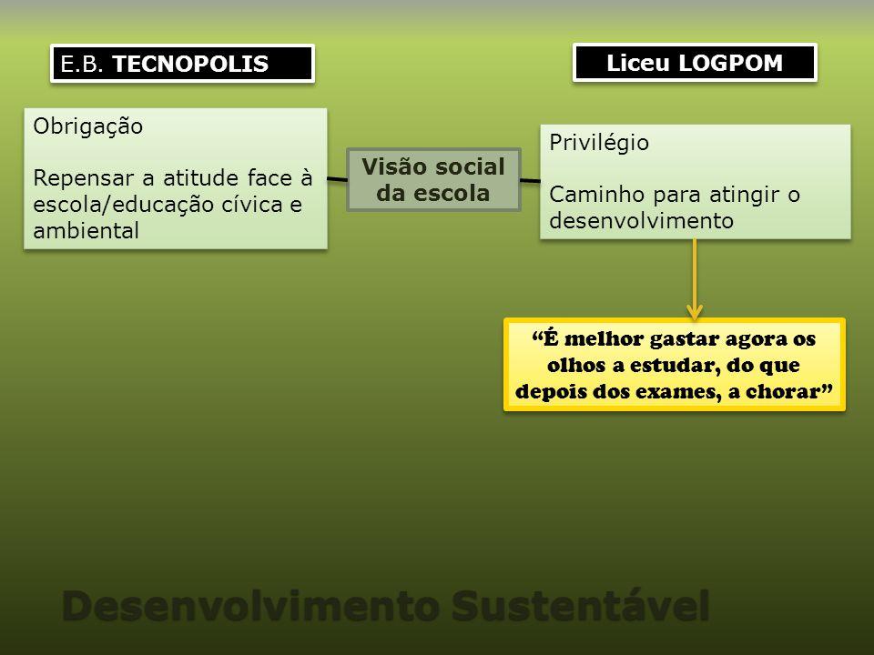 Desenvolvimento Sustentável E.B. TECNOPOLIS Liceu LOGPOM Visão social da escola Obrigação Repensar a atitude face à escola/educação cívica e ambiental