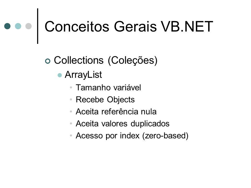 Conceitos Gerais VB.NET Collections (Coleções) ArrayList Tamanho variável Recebe Objects Aceita referência nula Aceita valores duplicados Acesso por index (zero-based)
