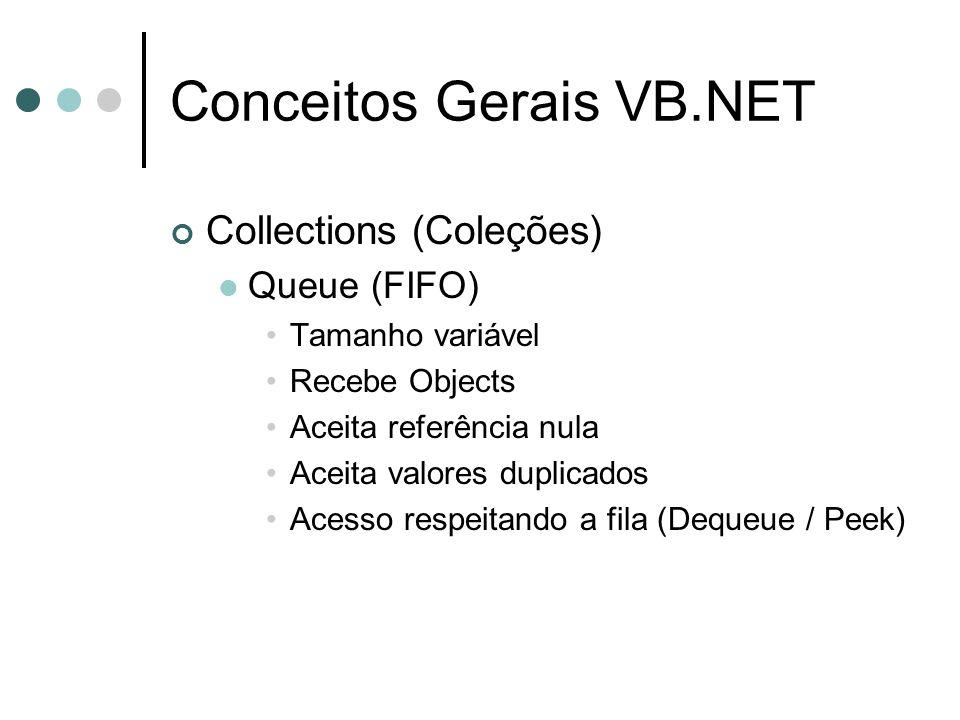 Conceitos Gerais VB.NET Collections (Coleções) Queue (FIFO) Tamanho variável Recebe Objects Aceita referência nula Aceita valores duplicados Acesso respeitando a fila (Dequeue / Peek)
