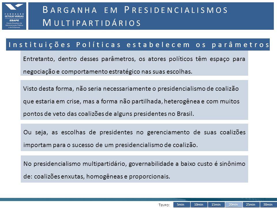 5min10min15min20min25min30min B ARGANHA EM P RESIDENCIALISMOS M ULTIPARTIDÁRIOS T EMPO : Entretanto, dentro desses parâmetros, os atores políticos têm espaço para negociação e comportamento estratégico nas suas escolhas.