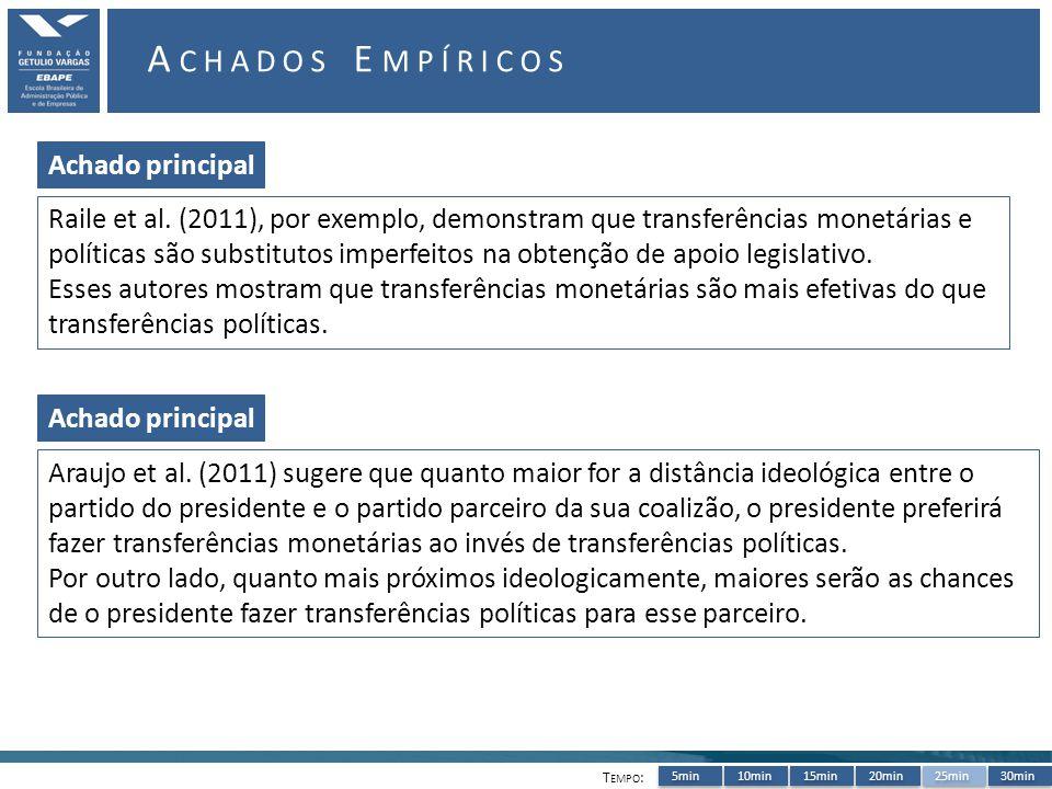 A CHADOS E MPÍRICOS Raile et al.