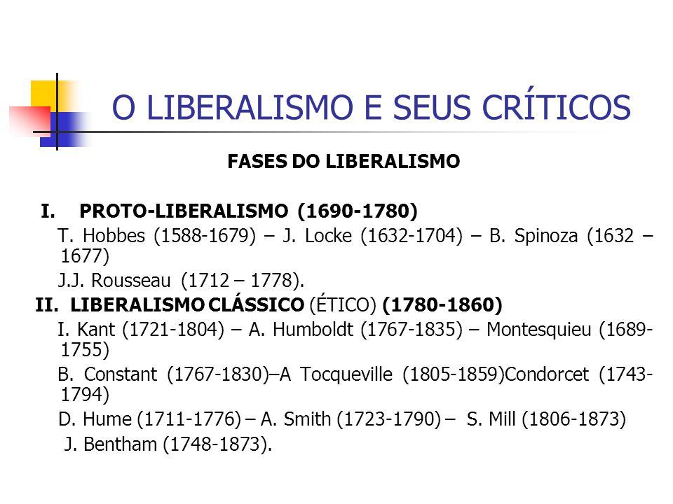 O LIBERALISMO E SEUS CRÍTICOS FASES DO LIBERALISMO I. PROTO-LIBERALISMO (1690-1780) T. Hobbes (1588-1679) – J. Locke (1632-1704) – B. Spinoza (1632 –
