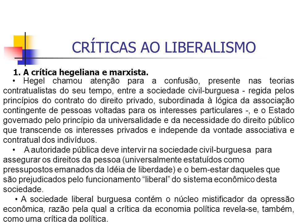 CRÍTICAS AO LIBERALISMO 1. A crítica hegeliana e marxista. Hegel chamou atenção para a confusão, presente nas teorias contratualistas do seu tempo, en