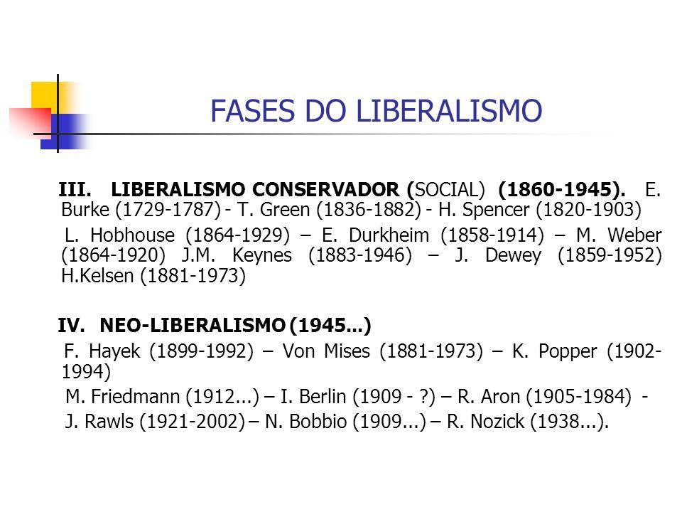 FASES DO LIBERALISMO III. LIBERALISMO CONSERVADOR (SOCIAL) (1860-1945). E. Burke (1729-1787) - T. Green (1836-1882) - H. Spencer (1820-1903) L. Hobhou