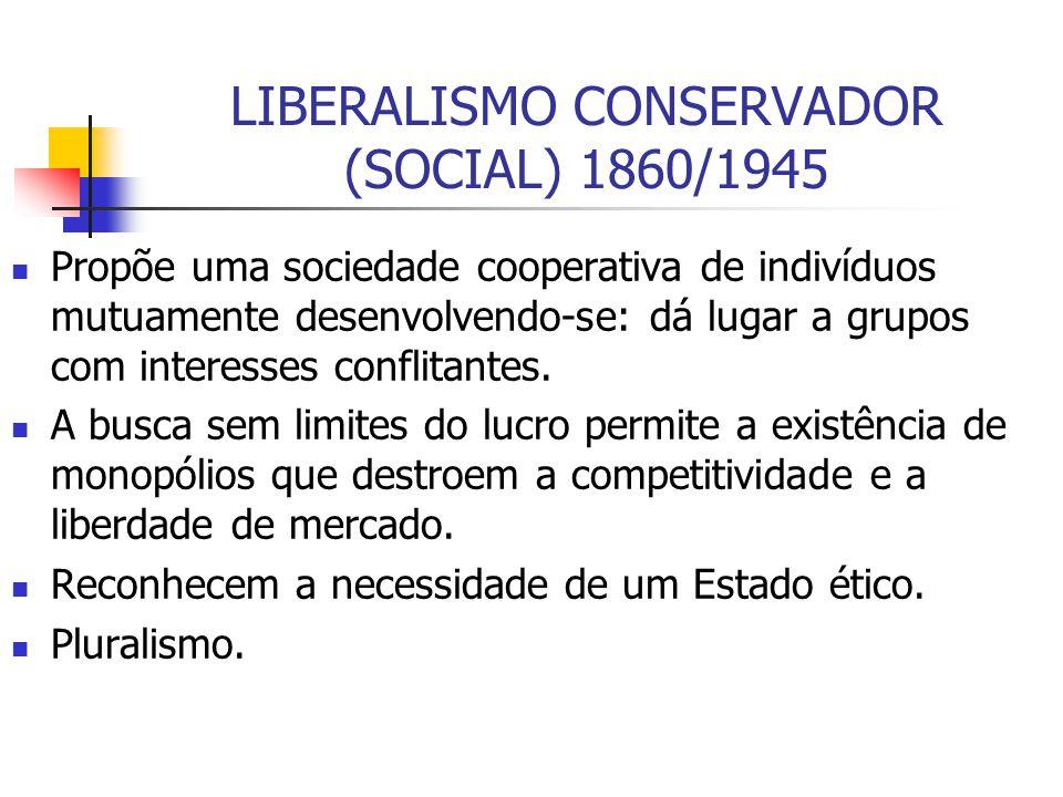 LIBERALISMO CONSERVADOR (SOCIAL) 1860/1945 Propõe uma sociedade cooperativa de indivíduos mutuamente desenvolvendo-se: dá lugar a grupos com interesse