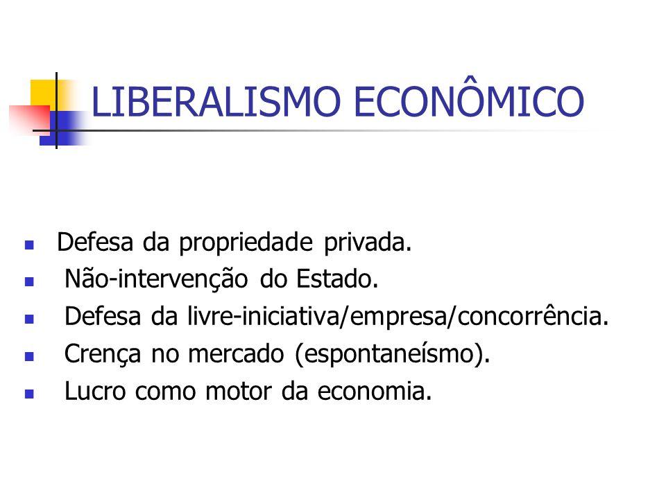 LIBERALISMO ECONÔMICO Defesa da propriedade privada. Não-intervenção do Estado. Defesa da livre-iniciativa/empresa/concorrência. Crença no mercado (es