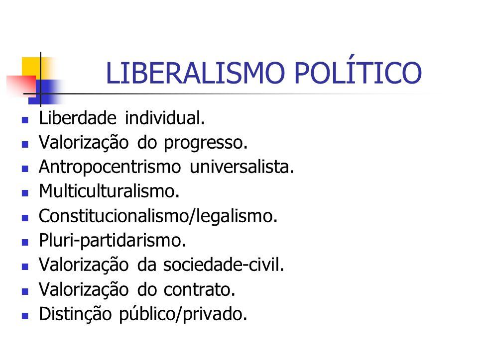 LIBERALISMO POLÍTICO Liberdade individual. Valorização do progresso. Antropocentrismo universalista. Multiculturalismo. Constitucionalismo/legalismo.