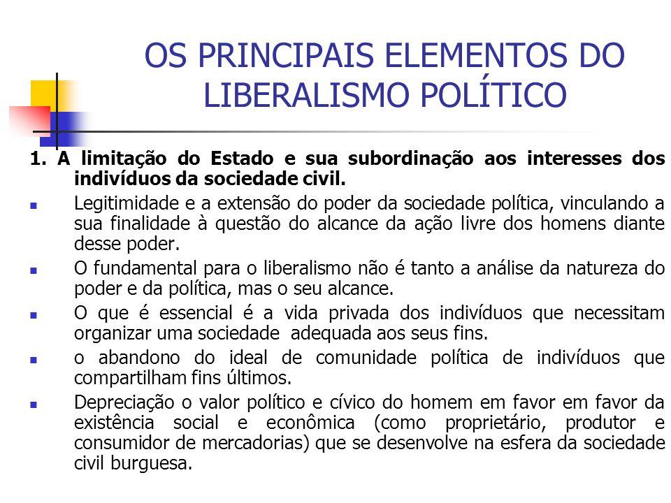 OS PRINCIPAIS ELEMENTOS DO LIBERALISMO POLÍTICO 1. A limitação do Estado e sua subordinação aos interesses dos indivíduos da sociedade civil. Legitimi
