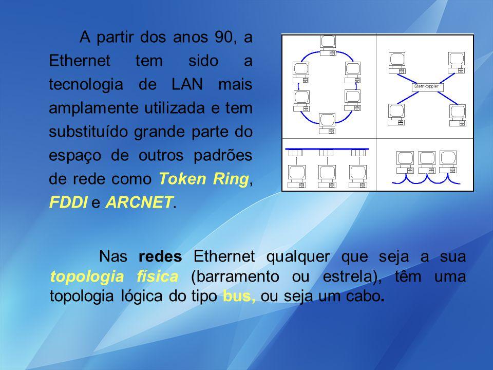 A partir dos anos 90, a Ethernet tem sido a tecnologia de LAN mais amplamente utilizada e tem substituído grande parte do espaço de outros padrões de