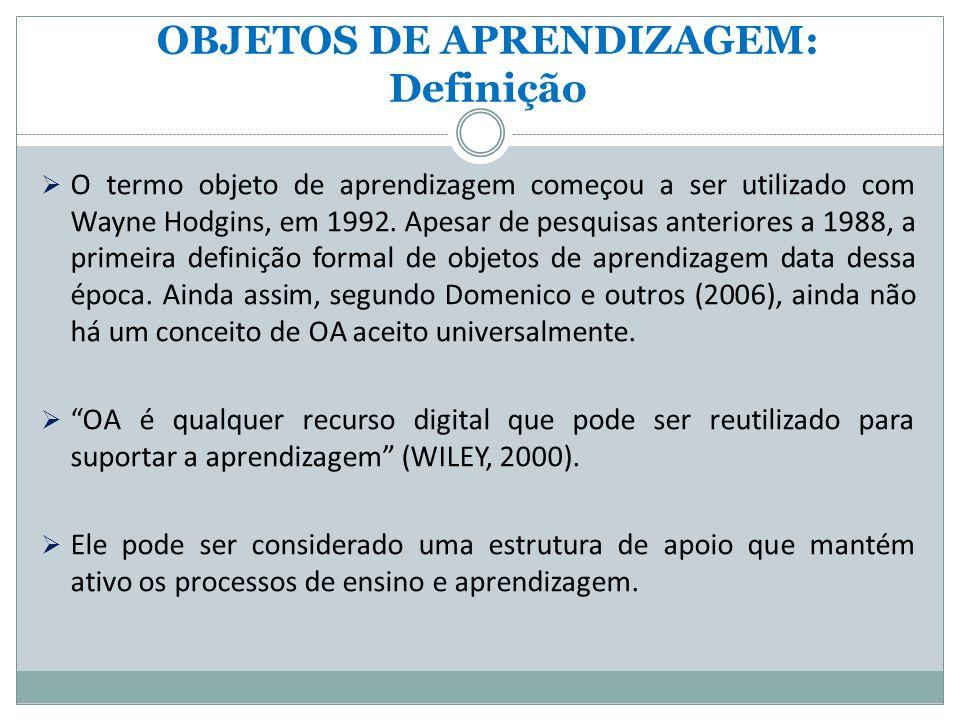 OBJETOS DE APRENDIZAGEM: Definição  O termo objeto de aprendizagem começou a ser utilizado com Wayne Hodgins, em 1992.