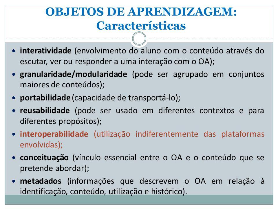 OBJETOS DE APRENDIZAGEM: Características interatividade (envolvimento do aluno com o conteúdo através do escutar, ver ou responder a uma interação com o OA); granularidade/modularidade (pode ser agrupado em conjuntos maiores de conteúdos); portabilidade (capacidade de transportá-lo); reusabilidade (pode ser usado em diferentes contextos e para diferentes propósitos); interoperabilidade (utilização indiferentemente das plataformas envolvidas); conceituação (vínculo essencial entre o OA e o conteúdo que se pretende abordar); metadados (informações que descrevem o OA em relação à identificação, conteúdo, utilização e histórico).