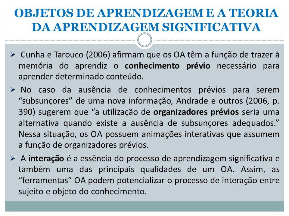 OBJETOS DE APRENDIZAGEM E A TEORIA DA APRENDIZAGEM SIGNIFICATIVA  Cunha e Tarouco (2006) afirmam que os OA têm a função de trazer à memória do aprendiz o conhecimento prévio necessário para aprender determinado conteúdo.