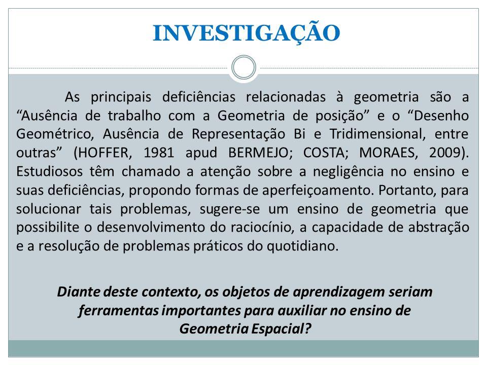 INVESTIGAÇÃO As principais deficiências relacionadas à geometria são a Ausência de trabalho com a Geometria de posição e o Desenho Geométrico, Ausência de Representação Bi e Tridimensional, entre outras (HOFFER, 1981 apud BERMEJO; COSTA; MORAES, 2009).
