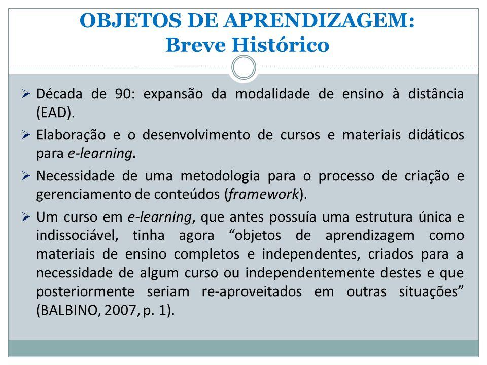 OBJETOS DE APRENDIZAGEM: Breve Histórico  Década de 90: expansão da modalidade de ensino à distância (EAD).