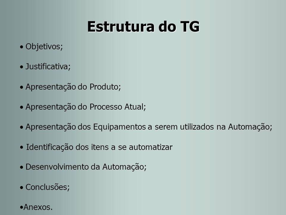 Estrutura do TG  Objetivos;  Justificativa;  Apresentação do Produto;  Apresentação do Processo Atual;  Apresentação dos Equipamentos a serem uti