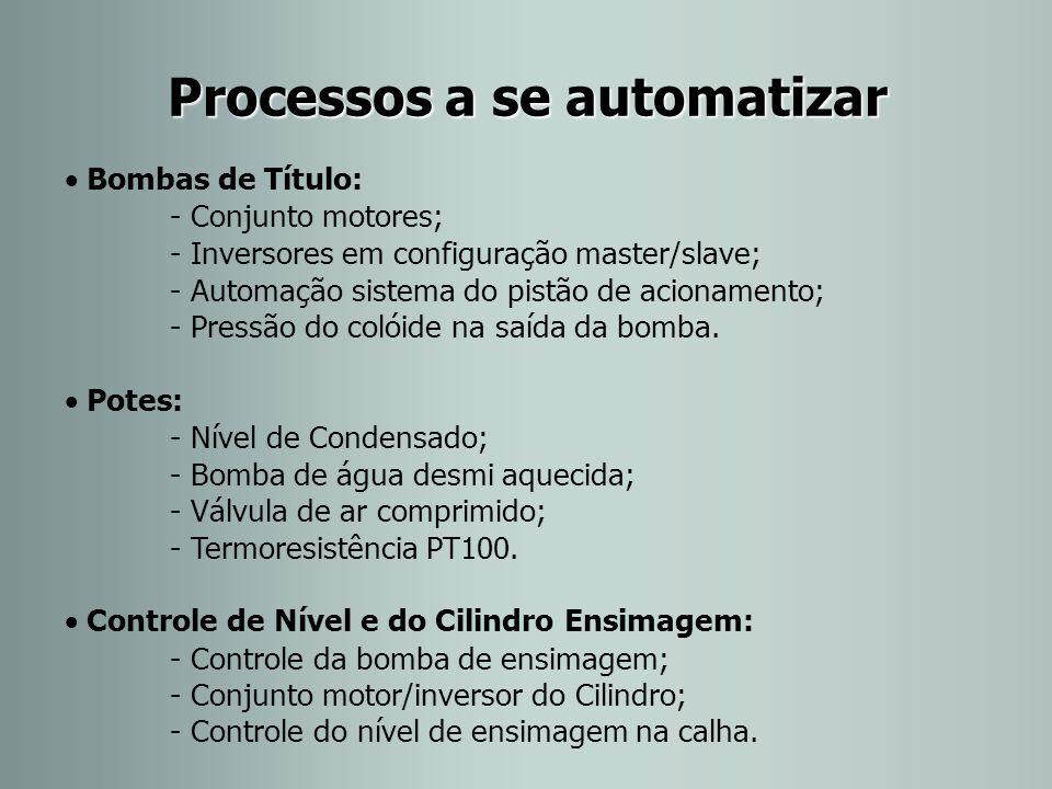 Processos a se automatizar  Bombas de Título: - Conjunto motores; - Inversores em configuração master/slave; - Automação sistema do pistão de acionam