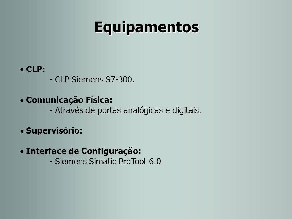 Equipamentos  CLP: - CLP Siemens S7-300.  Comunicação Física: - Através de portas analógicas e digitais.  Supervisório:  Interface de Configuração