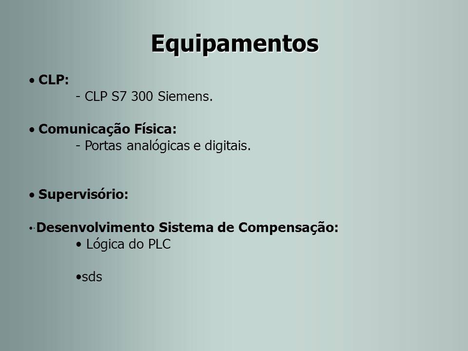 Equipamentos  CLP: - CLP S7 300 Siemens.  Comunicação Física: - Portas analógicas e digitais.  Supervisório: · Desenvolvimento Sistema de Compensaç