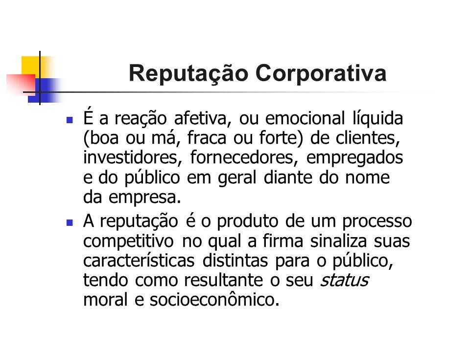 Reputação Corporativa É a reação afetiva, ou emocional líquida (boa ou má, fraca ou forte) de clientes, investidores, fornecedores, empregados e do pú