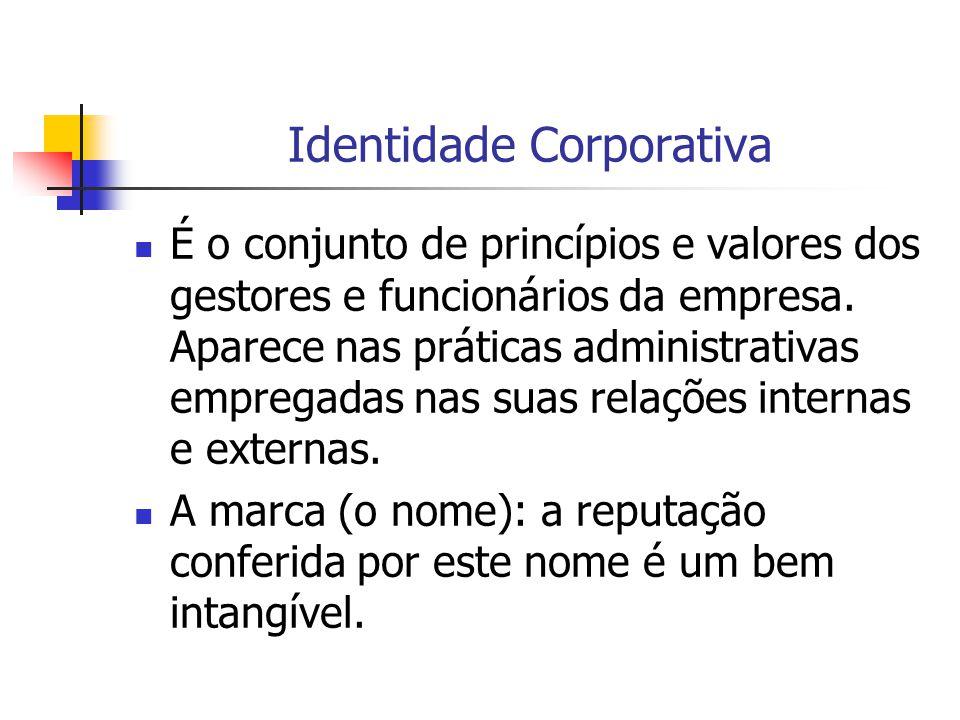 Identidade Corporativa É o conjunto de princípios e valores dos gestores e funcionários da empresa. Aparece nas práticas administrativas empregadas na
