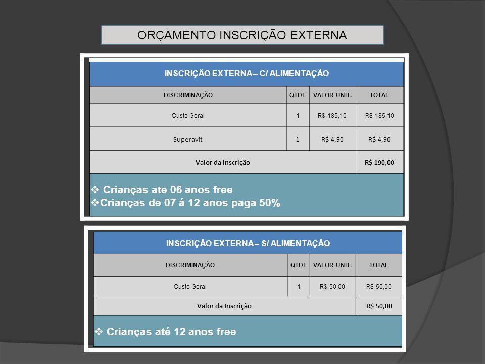 ORÇAMENTO INSCRIÇÃO EXTERNA INSCRIÇÂO EXTERNA – C/ ALIMENTAÇÃO DISCRIMINAÇÃOQTDEVALOR UNIT.TOTAL Custo Geral1R$ 185,10 Superavit1R$ 4,90 Valor da InscriçãoR$ 190,00  Crianças ate 06 anos free  Crianças de 07 á 12 anos paga 50% INSCRIÇÂO EXTERNA – S/ ALIMENTAÇÂO DISCRIMINAÇÃOQTDEVALOR UNIT.TOTAL Custo Geral1R$ 50,00 Valor da InscriçãoR$ 50,00  Crianças até 12 anos free