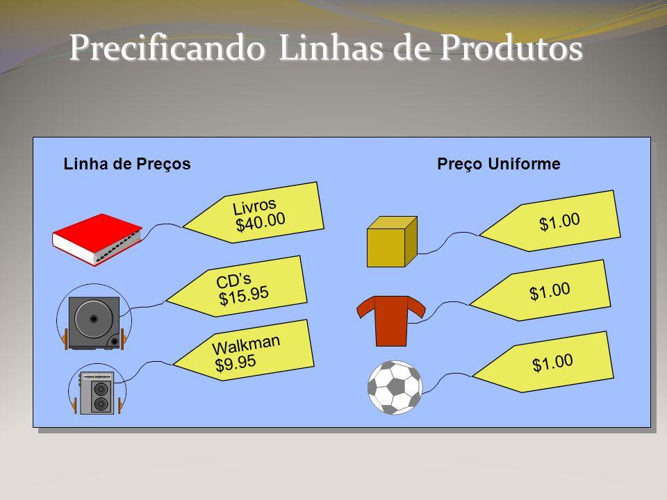 Precificando Linhas de Produtos Linha de Preços Preço Uniforme Livros $40.00 CD's $15.95 Walkman $9.95 $1.00