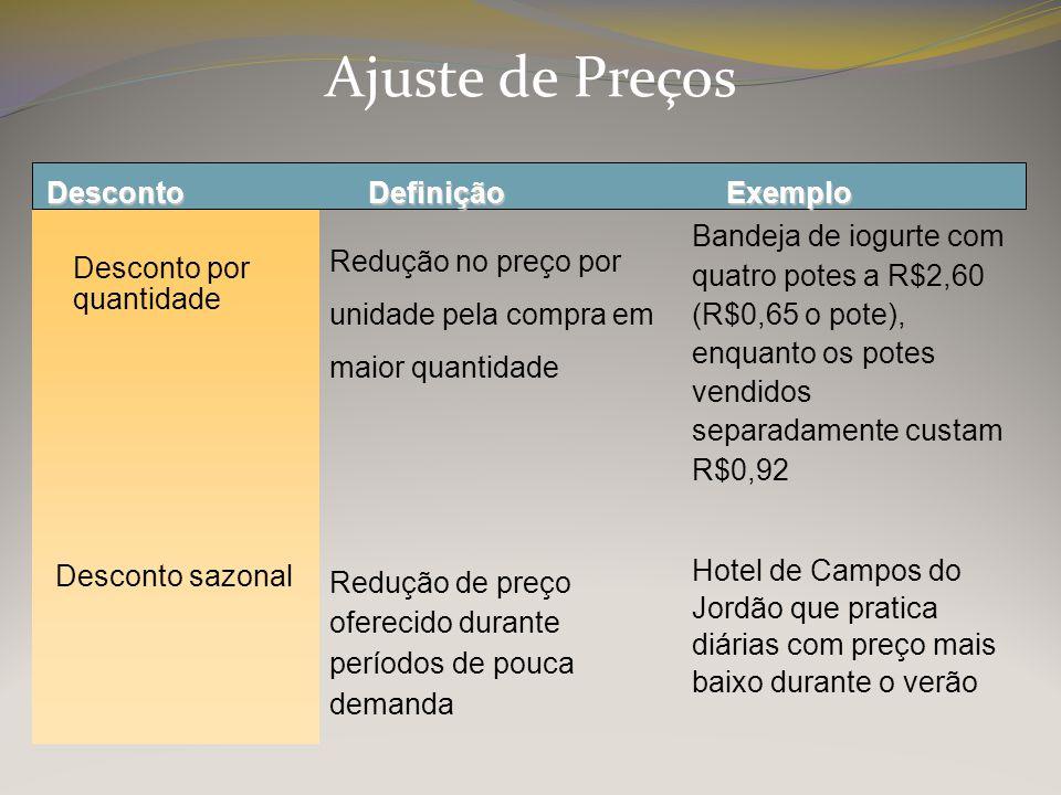 Ajuste de Preços Desconto Desconto por quantidade DefiniçãoExemplo Redução no preço por unidade pela compra em maior quantidade Redução de preço ofere