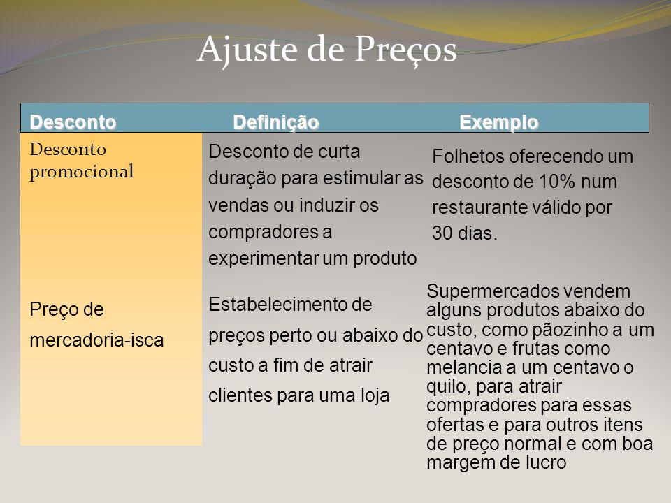 Ajuste de Preços Desconto promocional DescontoDefiniçãoExemplo Desconto de curta duração para estimular as vendas ou induzir os compradores a experime