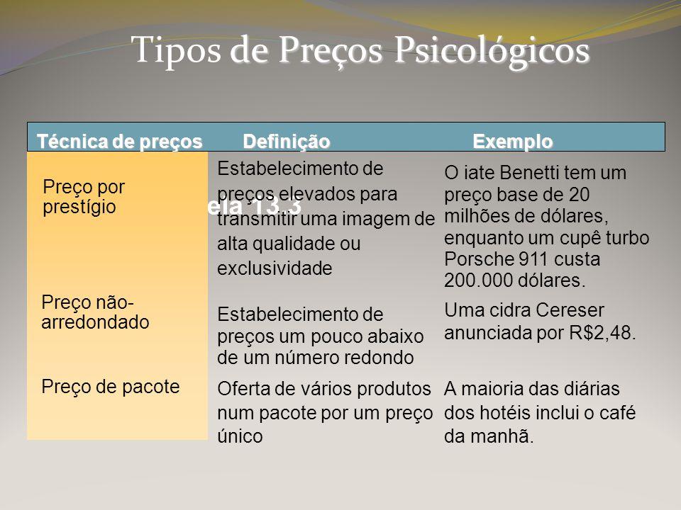 de Preços Psicológicos Tipos de Preços Psicológicos Tabela 13.3 TYPEDESCRIPTIONEXAMPLE Produto Técnica de preços Preço por prestígio DefiniçãoExemplo