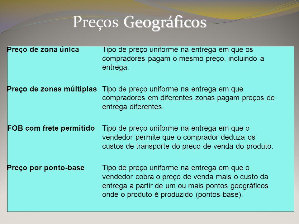 Geográficos Preços Geográficos Preço de zona únicaTipo de preço uniforme na entrega em que os compradores pagam o mesmo preço, incluindo a entrega. Pr