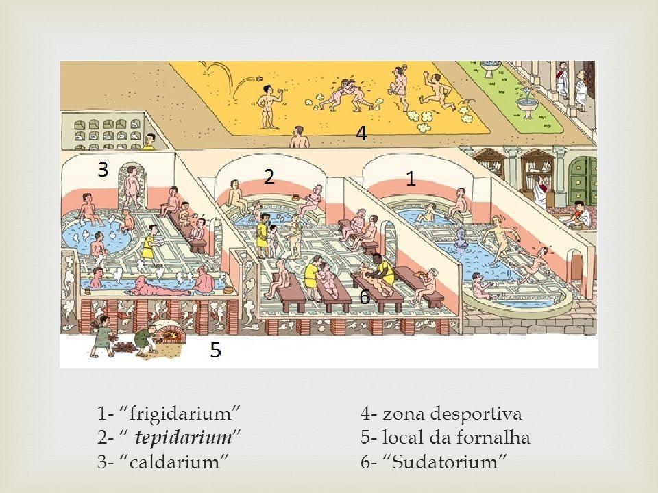  1- frigidarium 4- zona desportiva 2- tepidarium 5- local da fornalha 3- caldarium 6- Sudatorium