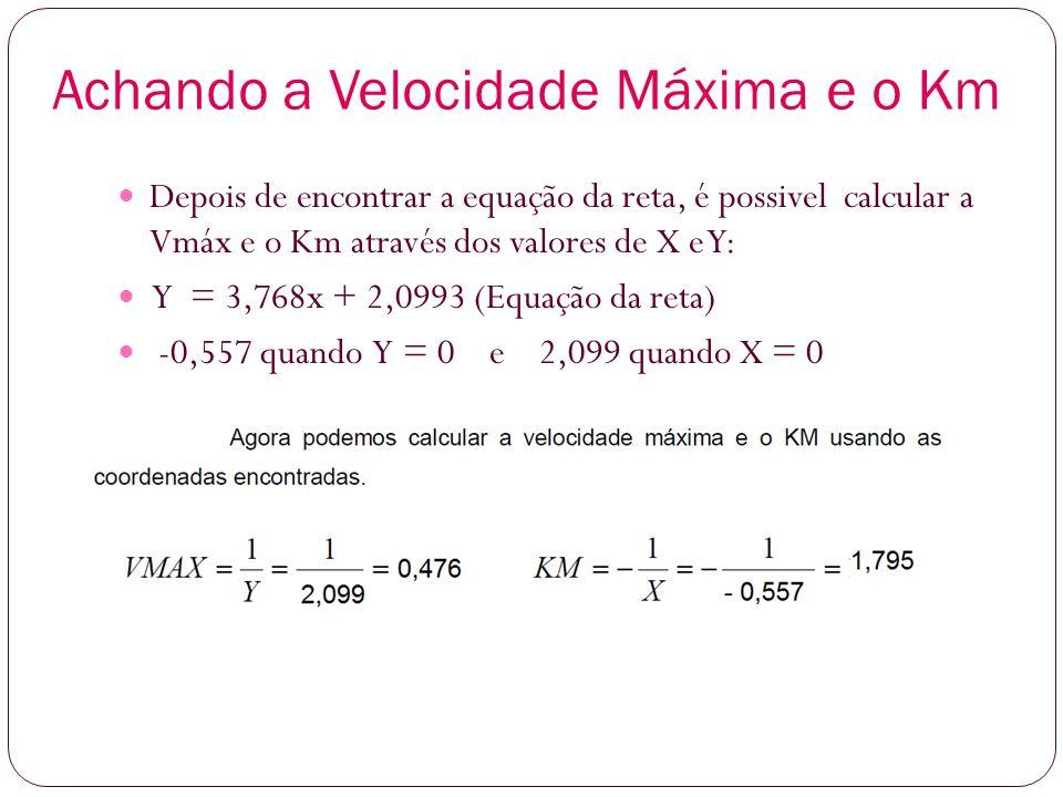Achando a Velocidade Máxima e o Km Depois de encontrar a equação da reta, é possivel calcular a Vmáx e o Km através dos valores de X e Y: Y = 3,768x + 2,0993 (Equação da reta) -0,557 quando Y = 0 e 2,099 quando X = 0