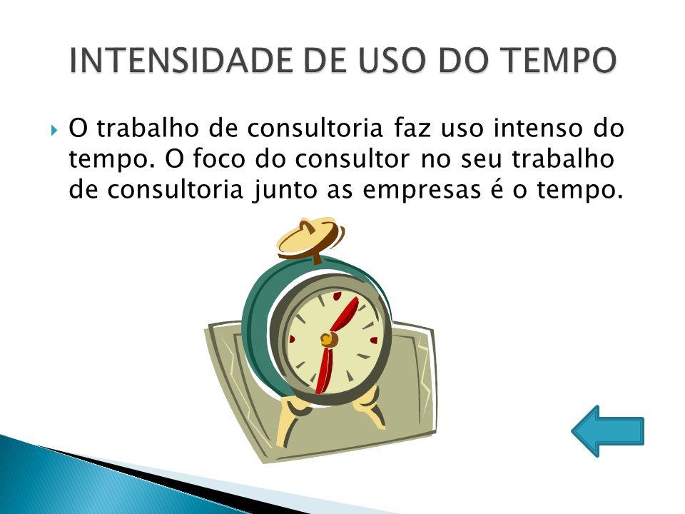  O trabalho de consultoria faz uso intenso do tempo. O foco do consultor no seu trabalho de consultoria junto as empresas é o tempo.