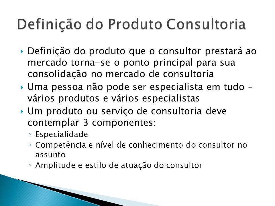  Definição do produto que o consultor prestará ao mercado torna-se o ponto principal para sua consolidação no mercado de consultoria  Uma pessoa não