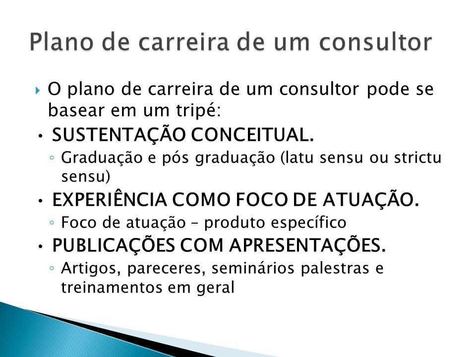  O plano de carreira de um consultor pode se basear em um tripé: SUSTENTAÇÃO CONCEITUAL. ◦ Graduação e pós graduação (latu sensu ou strictu sensu) EX